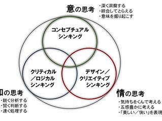 講義0.1 知の思考・情の思考・意の思考