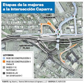 Traffic will flow better in San Patricio