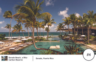 Condé Nast Traveler | The Best Resorts in the Caribbean: 2020 Reader's Choice Awards