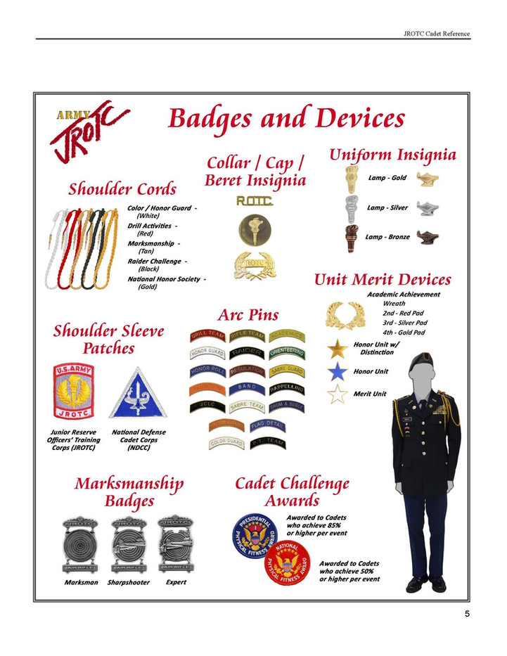 Cadet Reference_Page_09.jpg