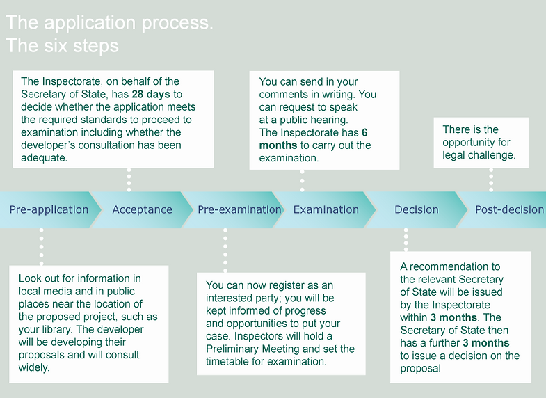 Application-process-diagram2.png