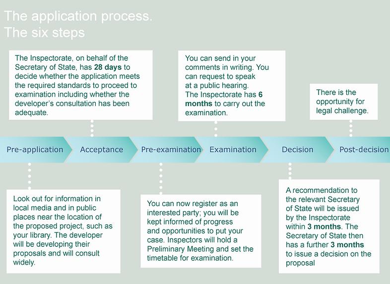 Application-process-diagram2.png