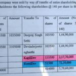 Kapil Dev And His Wife's Name In An Income Tax Notice