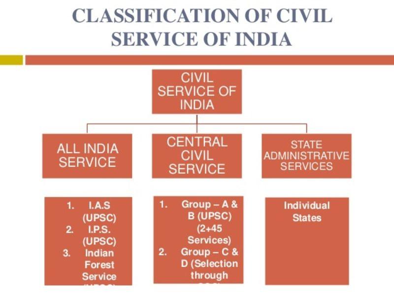 State Public Services