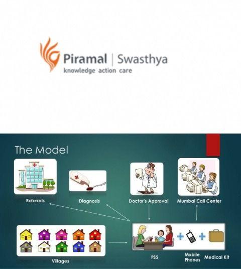 Anand Piramal's Piramal eSwasthya