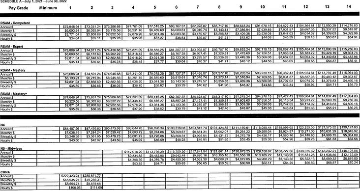 MNA-UMPNC_Wage Scale_Page_2.jpg