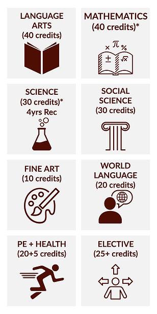 Grad Requirements.jpg