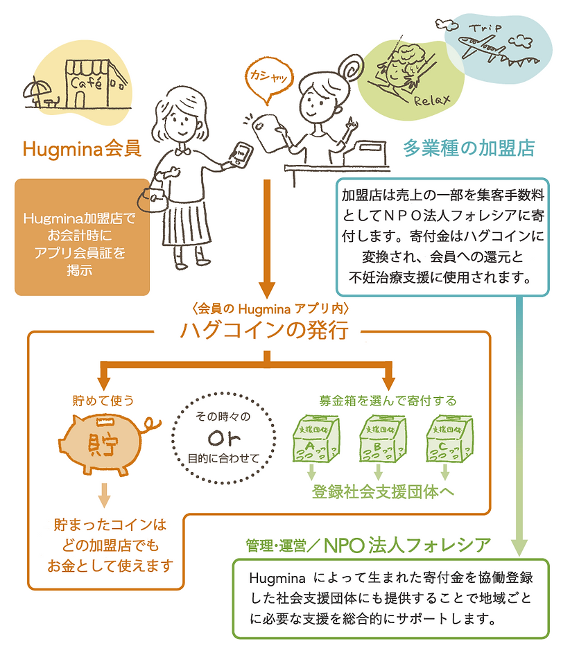 Hugmina_tool_web-04 ハグコインバージョン.png