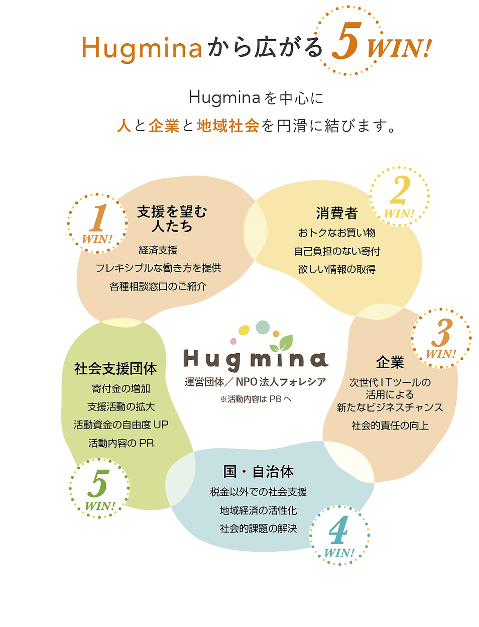 Hugmina_tool_web-02-min.png