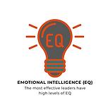 Emotional Intelligence.png