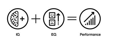 EQ plus IQ equals performance.png