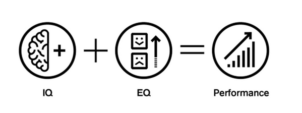 EQ plus IQ equals performance.png