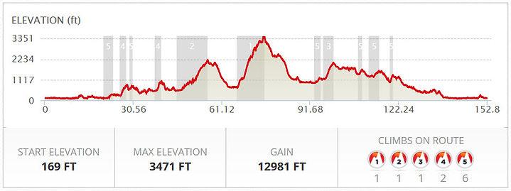 Elevation Profile.jpg