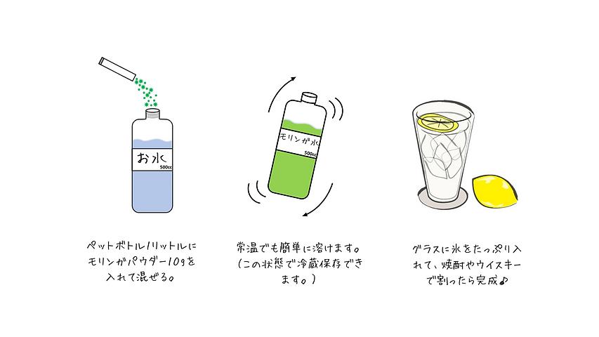 モリハイ作り方.png