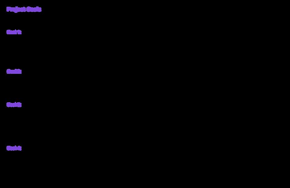 VUXGoals1.png
