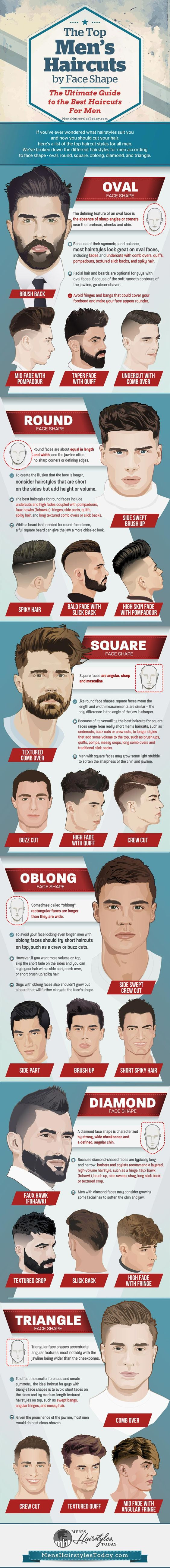 The_Best_Hair_Style_For_Your_Face