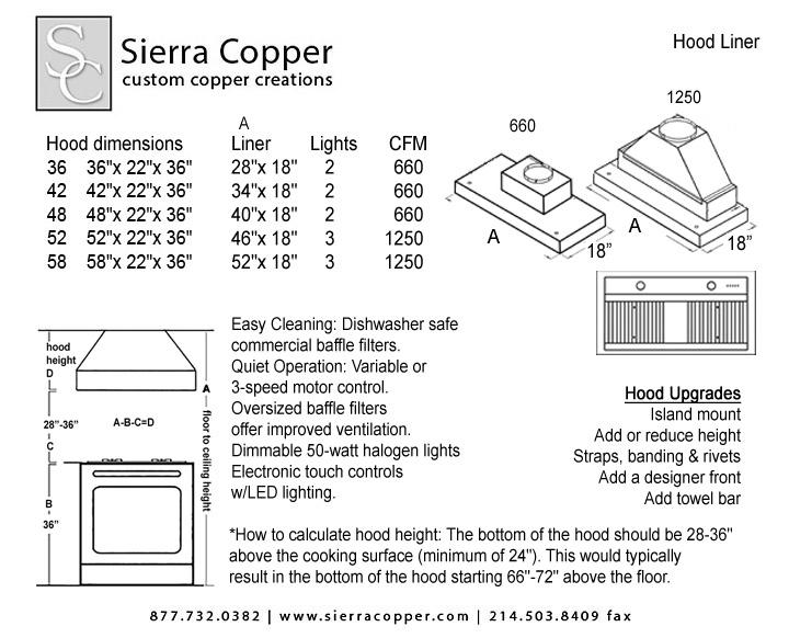 SC-LINER-Specs