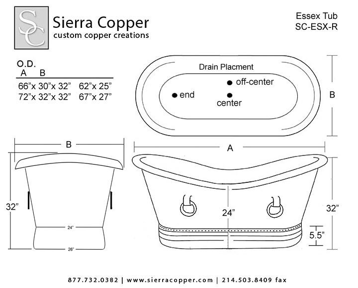 SC-ESX-R Specs