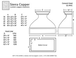 SC-RHC-SPECS