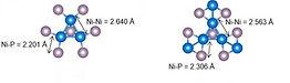 Figure 1: Atomic structure of metal phosphides under investigation.