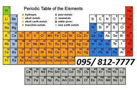 Instrukcije, poduke, repeticije, matematika, fizika, kemija, biokemija, statistika, elektrotehnika, mehanika, upis na Medicinski fakultet, državna matura, ostalo
