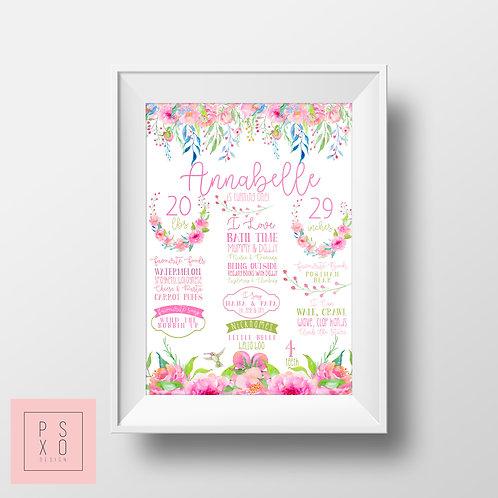 Pink Watercolour Floral Chalkboard Print