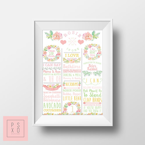 Beautiful Watercolour Sweet Chalkboard Print