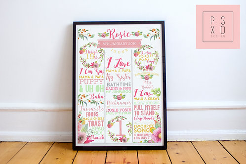 Bright Floral Themed Chalkboard