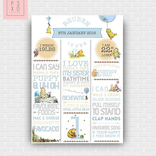 Cute Vintage Winnie The Pooh Themed Chalkboard Poster