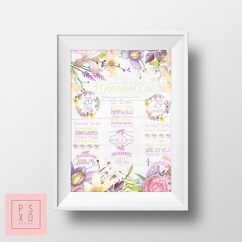 Beautiful Watercolour Floral Spring Chalkboard Print