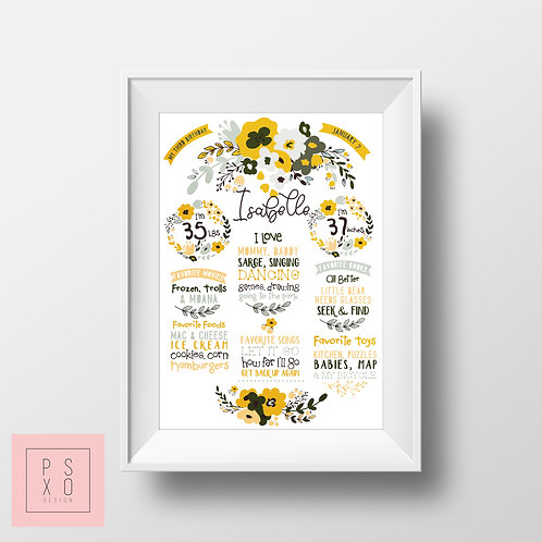 Wild FlowerThemed First Birthday Chalkboard Poster