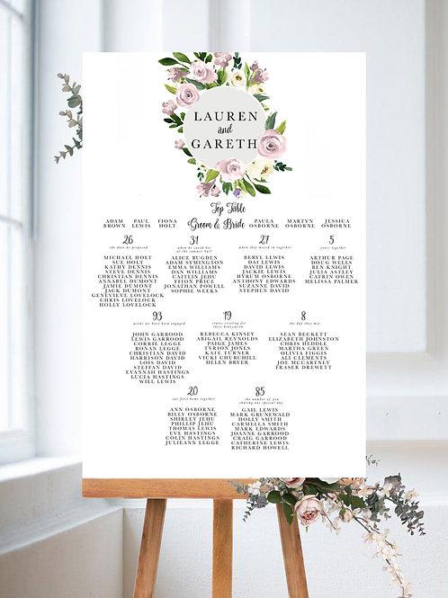 Lauren Rosewood Table Plan