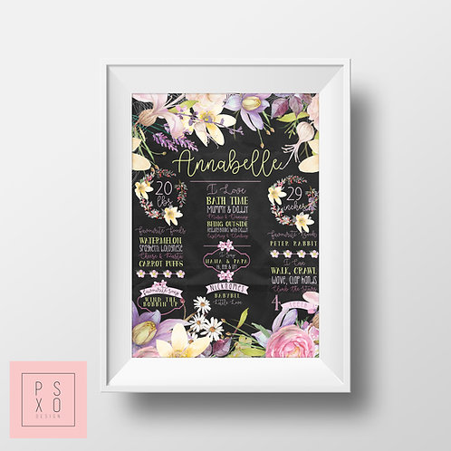 Beautiful Bold Watercolour Floral Spring Chalkboard Print