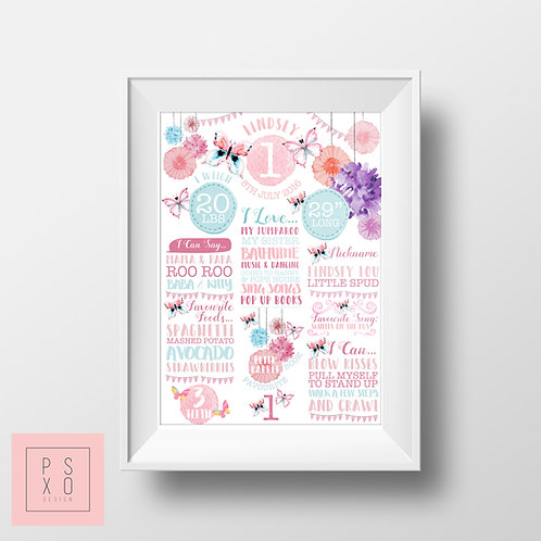 Beautiful Butterfly And Confetti Birthday Themed Chalkboard