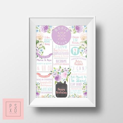 Beautiful Mason Jar & Floral TThemed Chalkboard