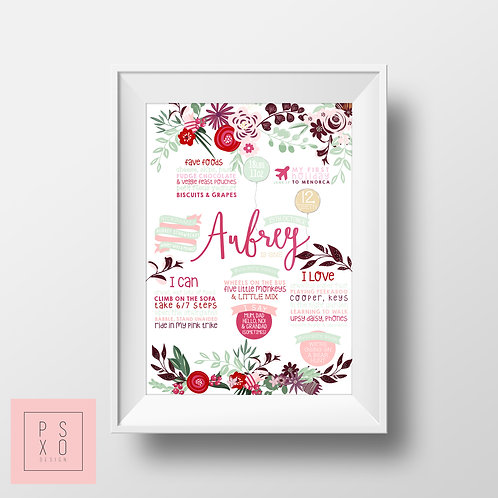 Berry Colour Floral Themed First Birthday Chalkboard Poster