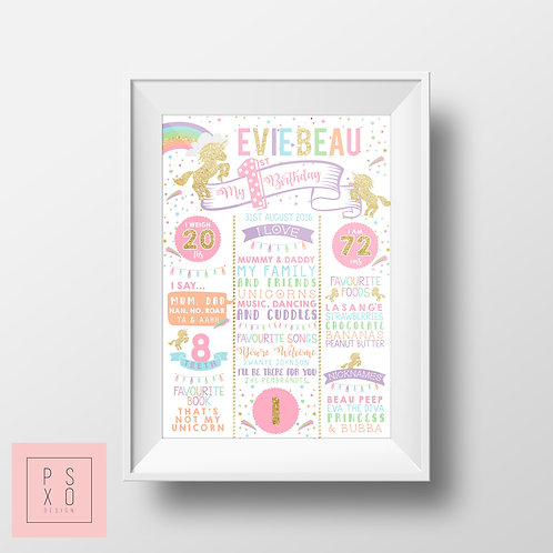 Pastel And Glitter Unicorn Themed First Birthday Chalkboard Poster