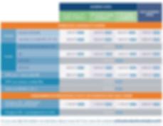tarif estimations année 2020.PNG