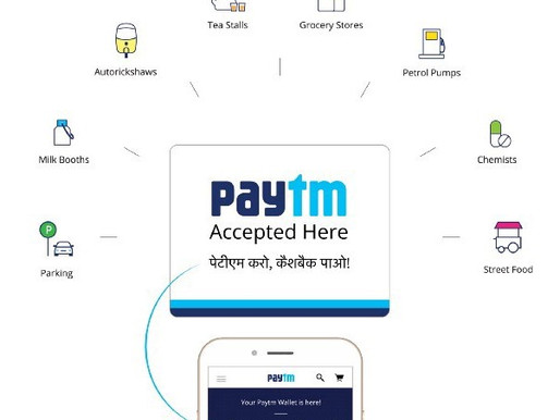 Paytm floats new entity for payment gateway