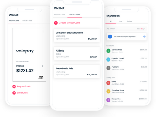 """Volopay raised $2.1 mn seed round to build a """"financial control center"""" for businesses"""