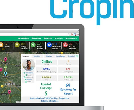 Agritech startup CropIn raises $20Mn in Series C round led by ABC World Asia