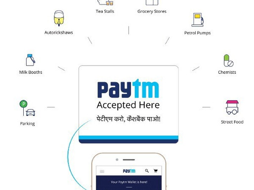 Paytm looking to raise $400 mn from Swiss Investor UBS Group