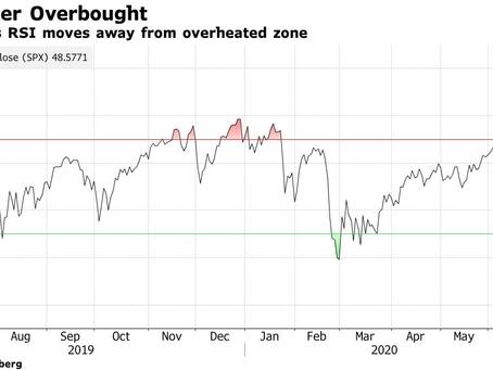 Sursaut de volatilité sur les marchés, les indices US résistent, l'obligation US prend 3%