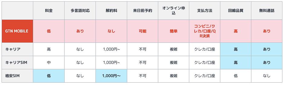 スクリーンショット 2020-01-15 20.39.17.png
