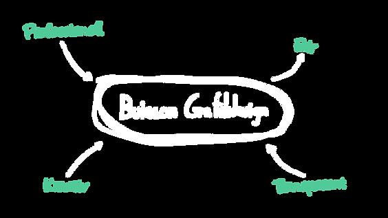 Buisson Grafikdesign Berlin