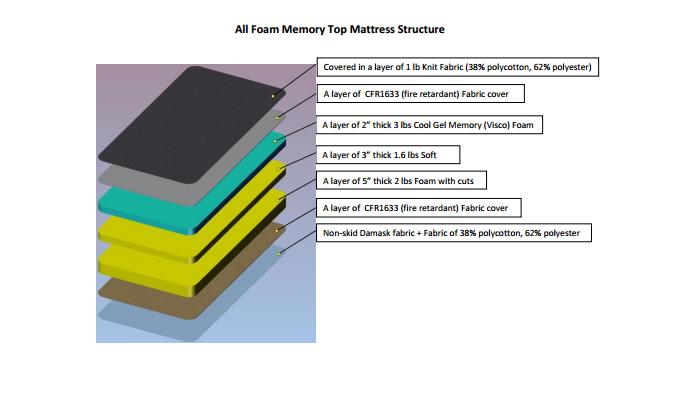 """10"""" Cool Gel Memory Foam Mattress"""
