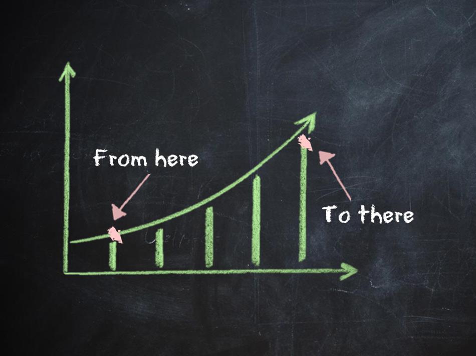Startup curve - 70Ventures