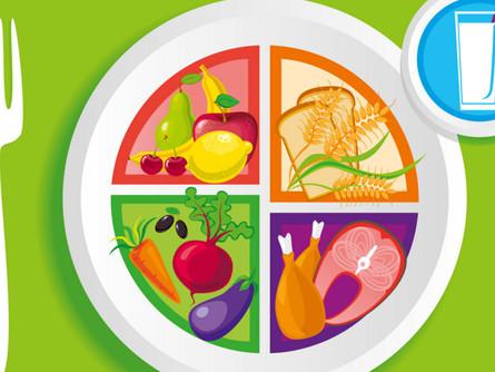 2015-2020年美國新飲食指南