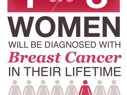 如何減低罹患乳癌的風險?