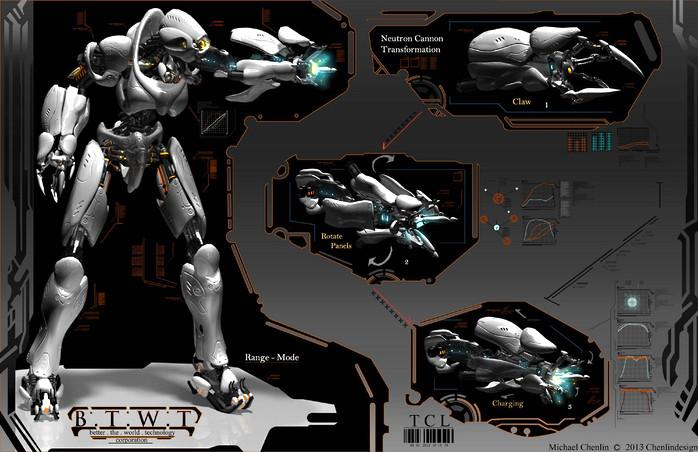 遊戲角色概念設計